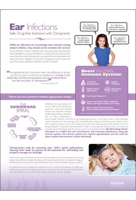 Chiropractic and Ear Infections Poster