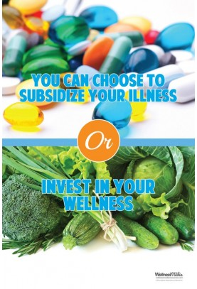 Invest in Wellness Poster