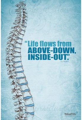 Above Down Inside Out Poster