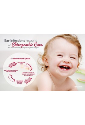 Ear Infections Chiropractic Poster