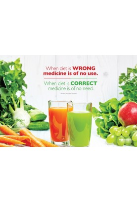 When Diet is Wrong Poster (2)