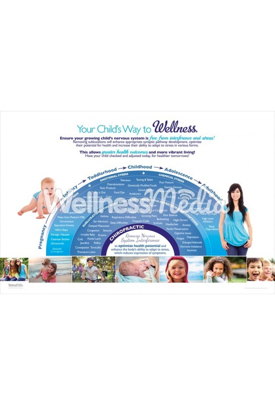 Your Child's Way to Wellness Poster