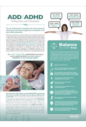 Chiropractic and ADD / ADHD Poster