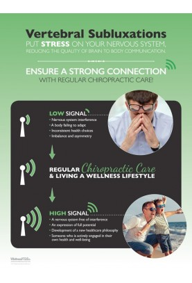 Strong Connection Subluxation Poster
