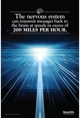 200 Miles Per Hour Poster