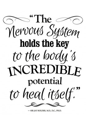 "The Body's Incredible Potential Decal - 22.5"" x 28"""