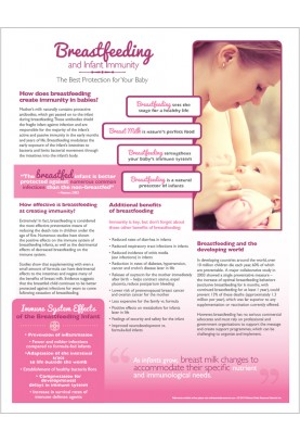 Breastfeeding and Infant Immunity Handout