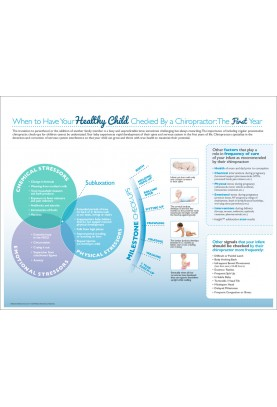 Healthy Child Check-Up Handout: The First Year