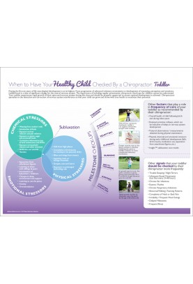 Healthy Child Check-Up Handout: Toddler