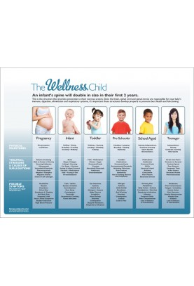 The Wellness Child - Stages of Development Chiropractic...