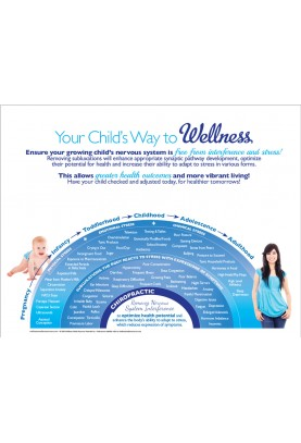 Your Child's Way to Wellness Handout