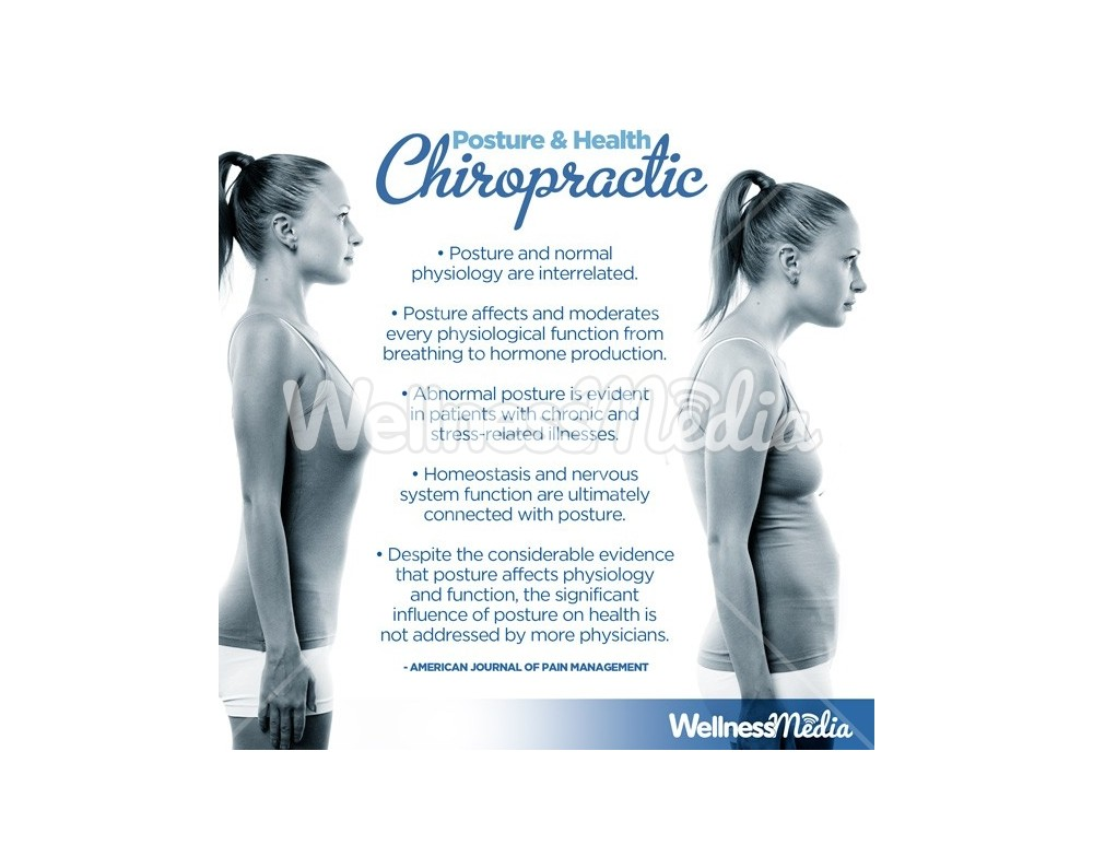 Sample Chiropractic Infographic #2